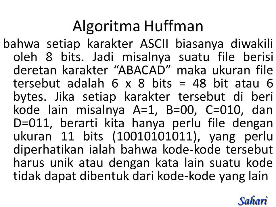 Algoritma Huffman