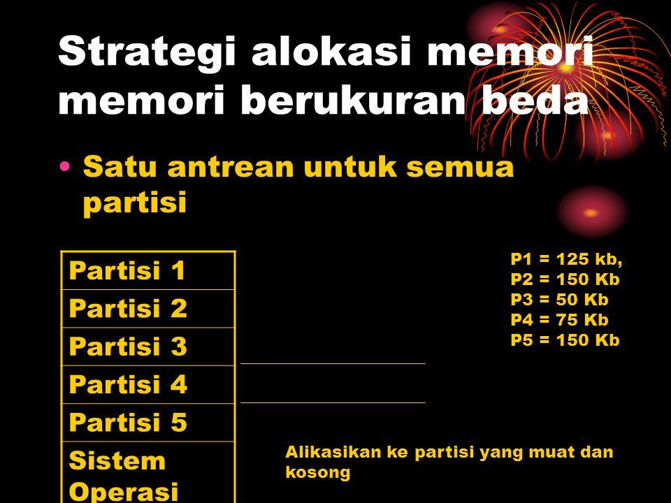 Strategi alokasi memori memori berukuran beda