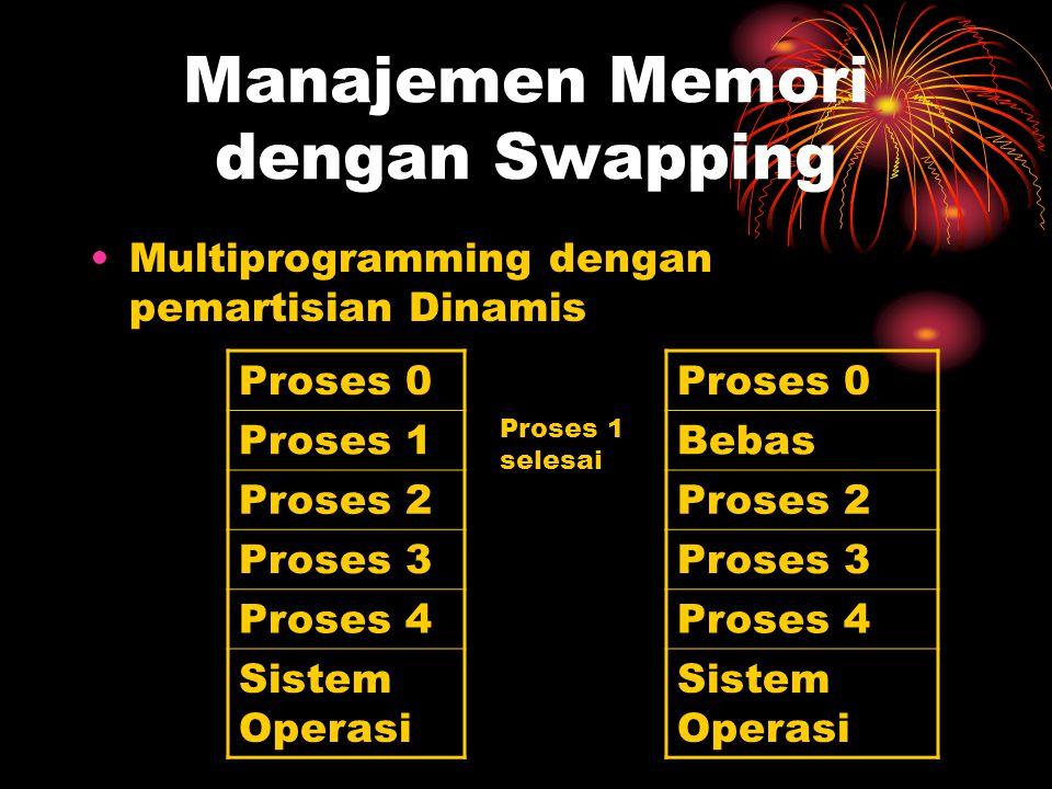 Manajemen Memori dengan Swapping