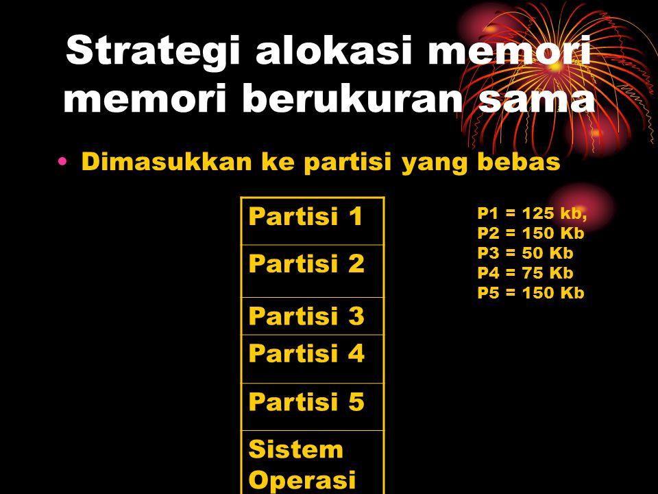 Strategi alokasi memori memori berukuran sama
