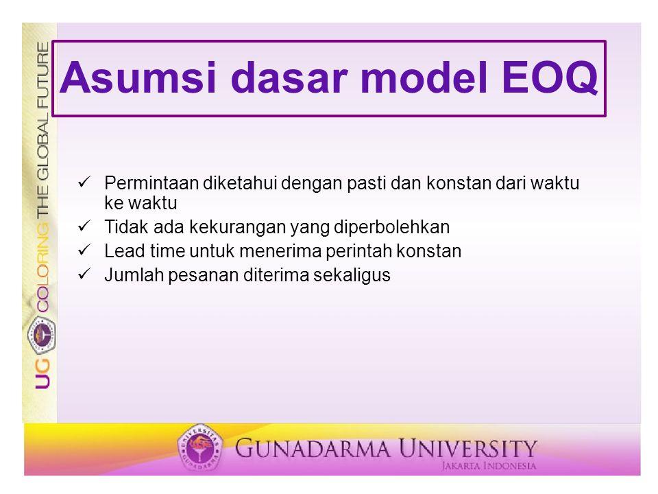Asumsi dasar model EOQ Permintaan diketahui dengan pasti dan konstan dari waktu ke waktu. Tidak ada kekurangan yang diperbolehkan.