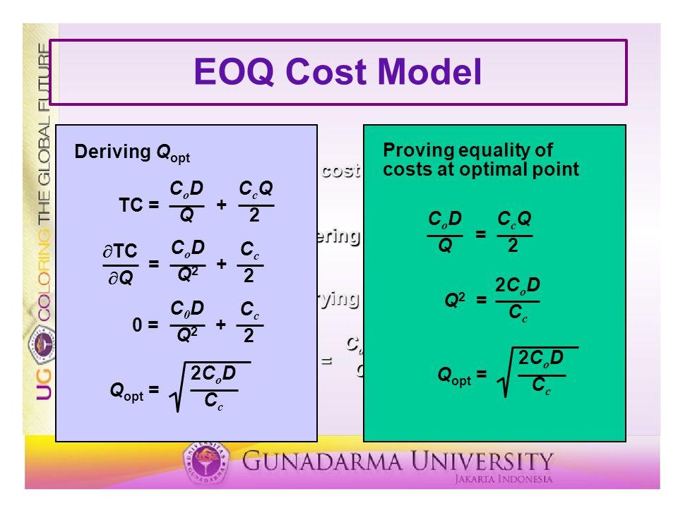 EOQ Cost Model TC = + CoD Q CcQ 2 = + Q2 Cc TC Q 0 = + C0D Qopt =