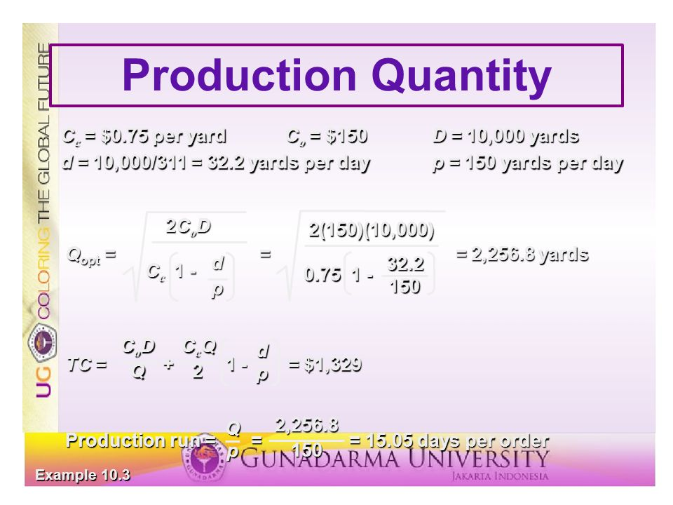 Production Quantity Cc = $0.75 per yard Co = $150 D = 10,000 yards
