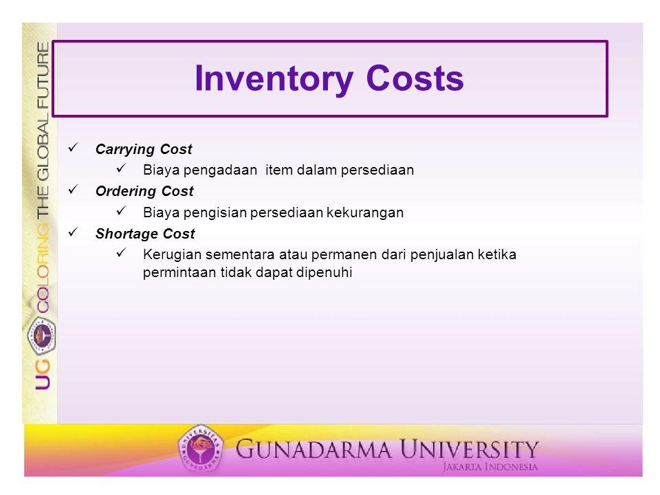 Inventory Costs Carrying Cost Biaya pengadaan item dalam persediaan