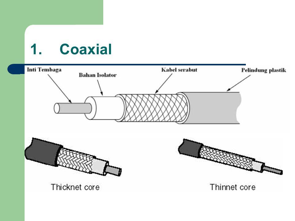 1. Coaxial