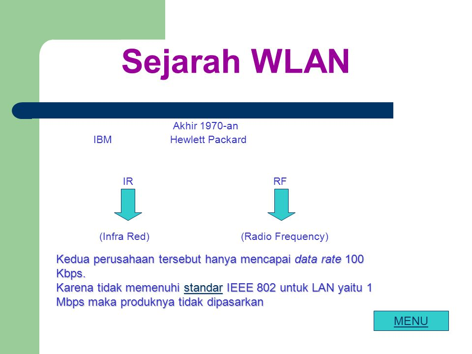 Sejarah WLAN Akhir 1970-an. IBM Hewlett Packard. IR RF. (Infra Red) (Radio Frequency)