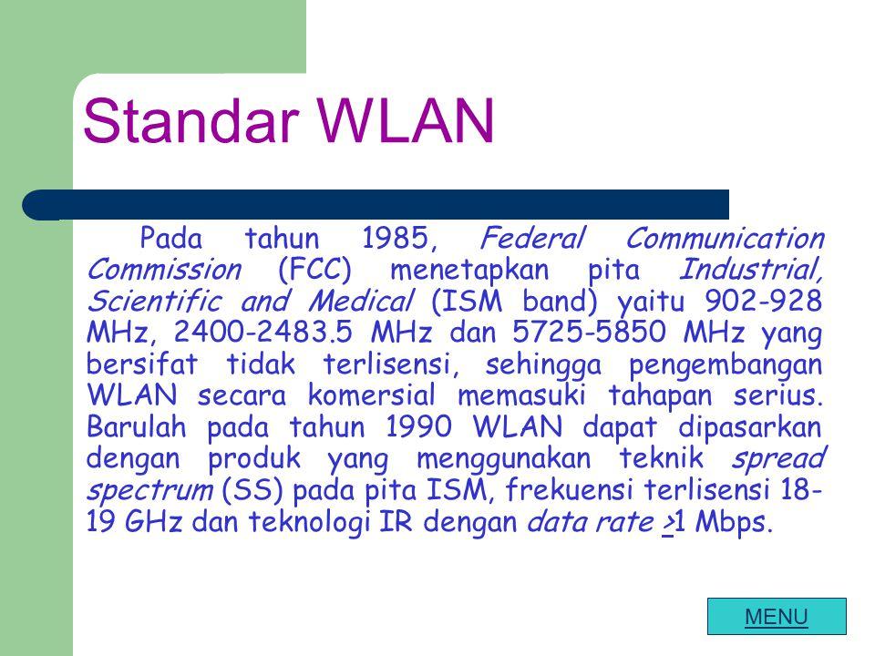 Standar WLAN