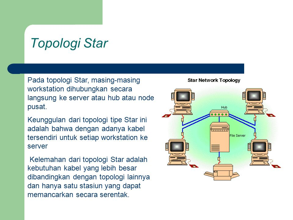 Topologi Star Pada topologi Star, masing-masing workstation dihubungkan secara langsung ke server atau hub atau node pusat.
