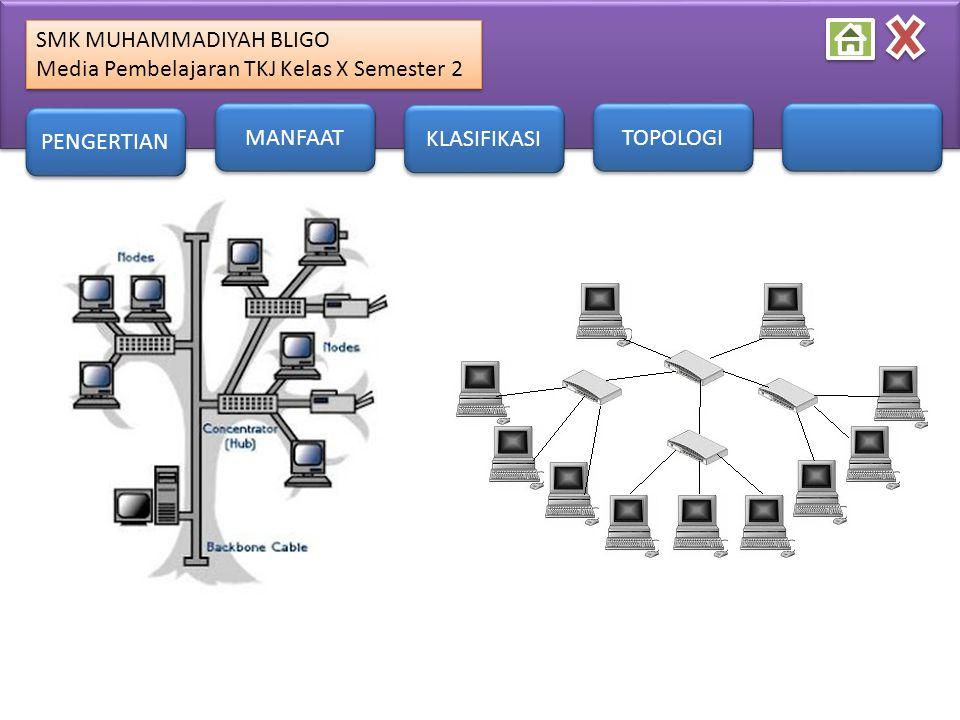 SMK MUHAMMADIYAH BLIGO