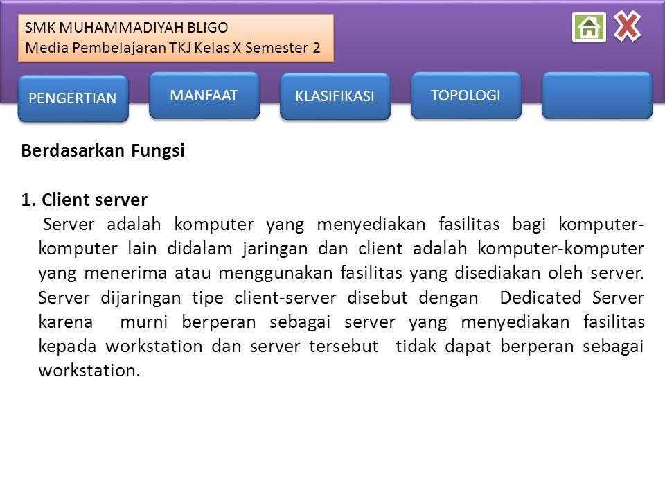 Berdasarkan Fungsi Client server
