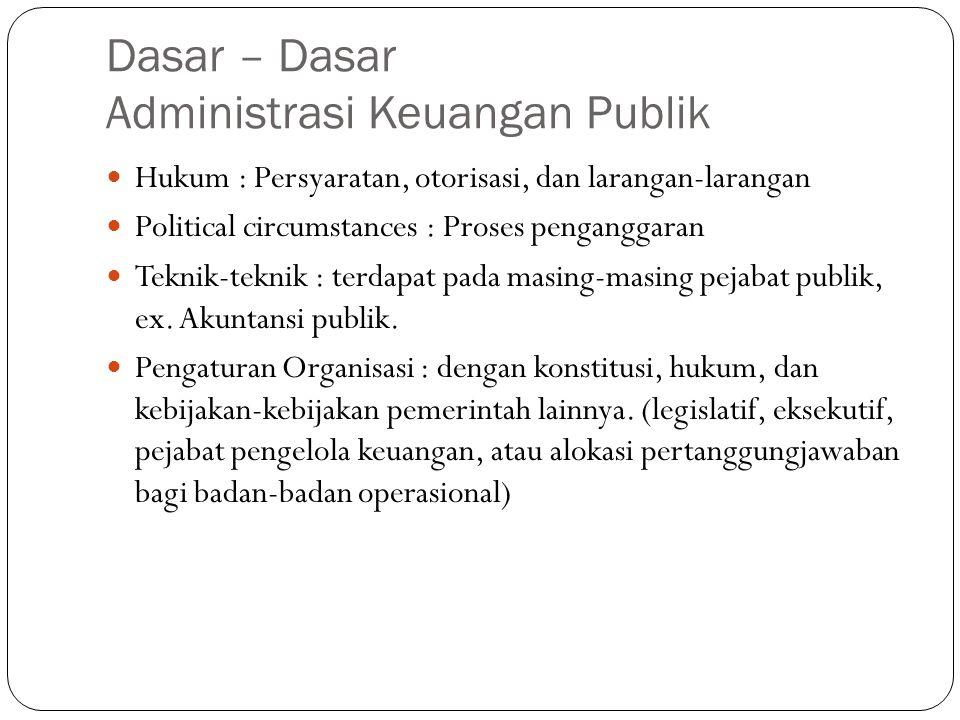 Dasar – Dasar Administrasi Keuangan Publik
