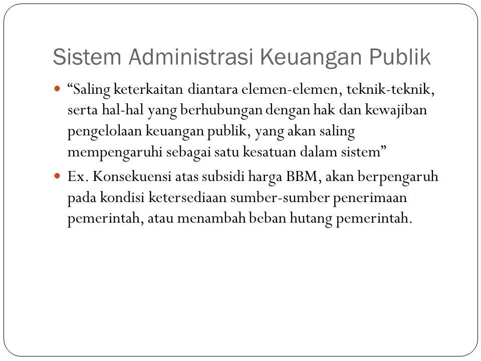 Sistem Administrasi Keuangan Publik