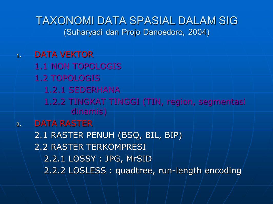 TAXONOMI DATA SPASIAL DALAM SIG (Suharyadi dan Projo Danoedoro, 2004)