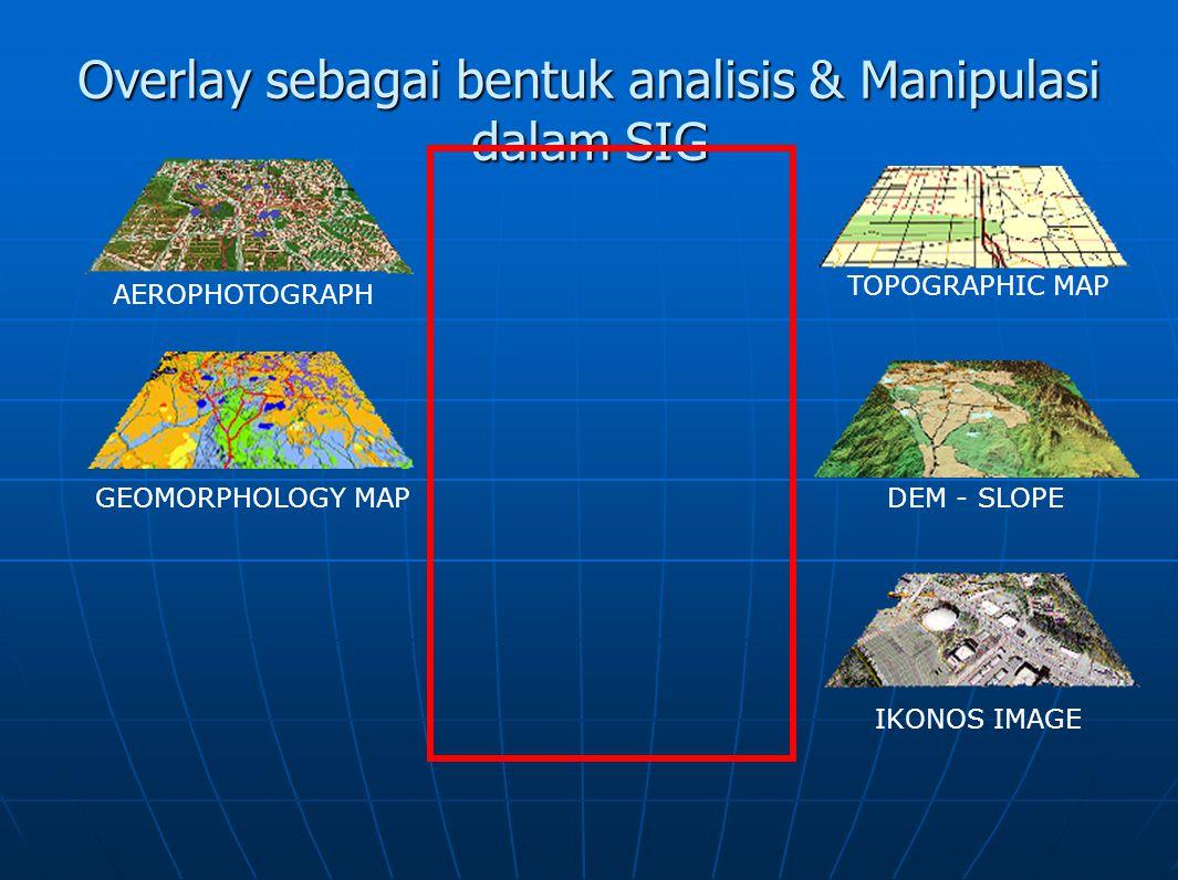 Overlay sebagai bentuk analisis & Manipulasi dalam SIG