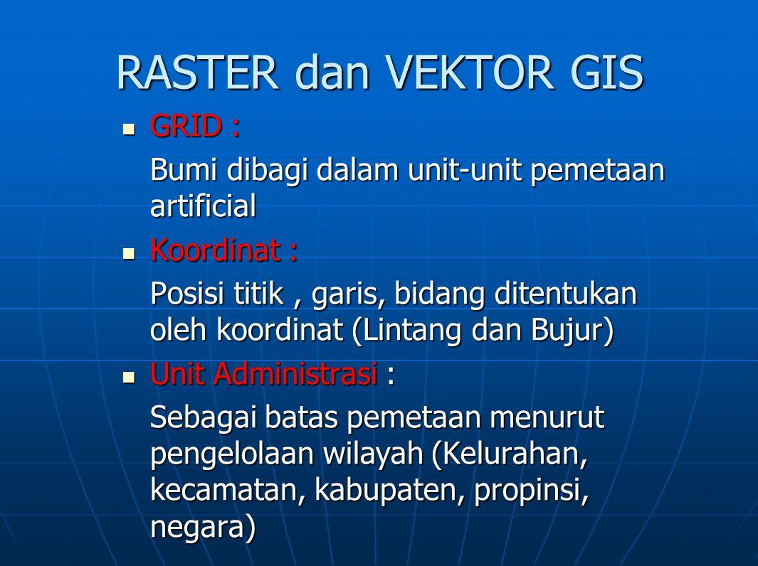 RASTER dan VEKTOR GIS GRID :