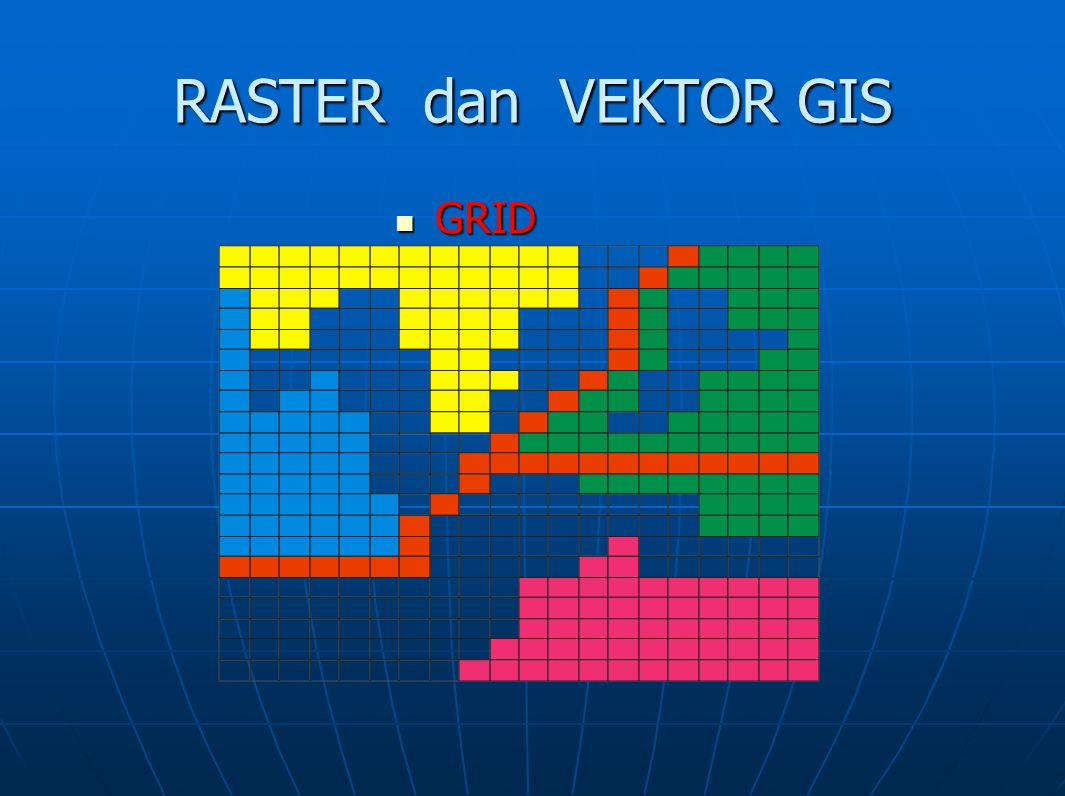 RASTER dan VEKTOR GIS GRID