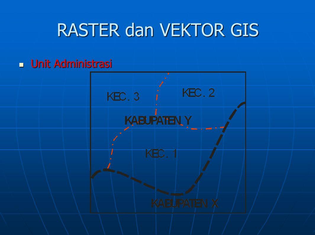 RASTER dan VEKTOR GIS Unit Administrasi