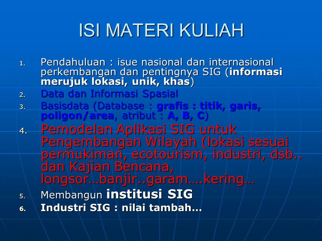 ISI MATERI KULIAH Pendahuluan : isue nasional dan internasional perkembangan dan pentingnya SIG (informasi merujuk lokasi, unik, khas)