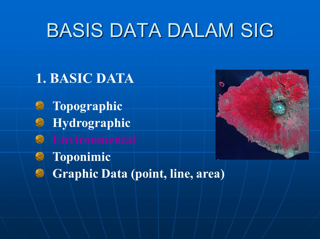 BASIS DATA DALAM SIG 1. BASIC DATA Topographic Hydrographic