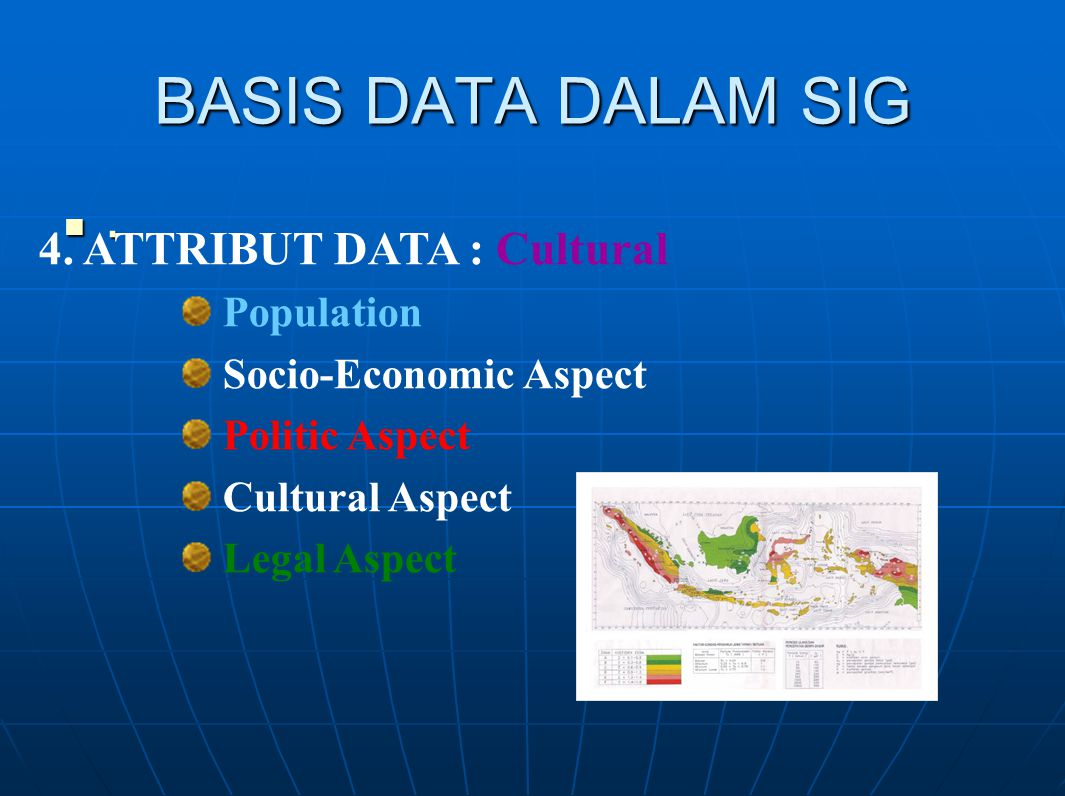 BASIS DATA DALAM SIG . 4. ATTRIBUT DATA : Cultural Population