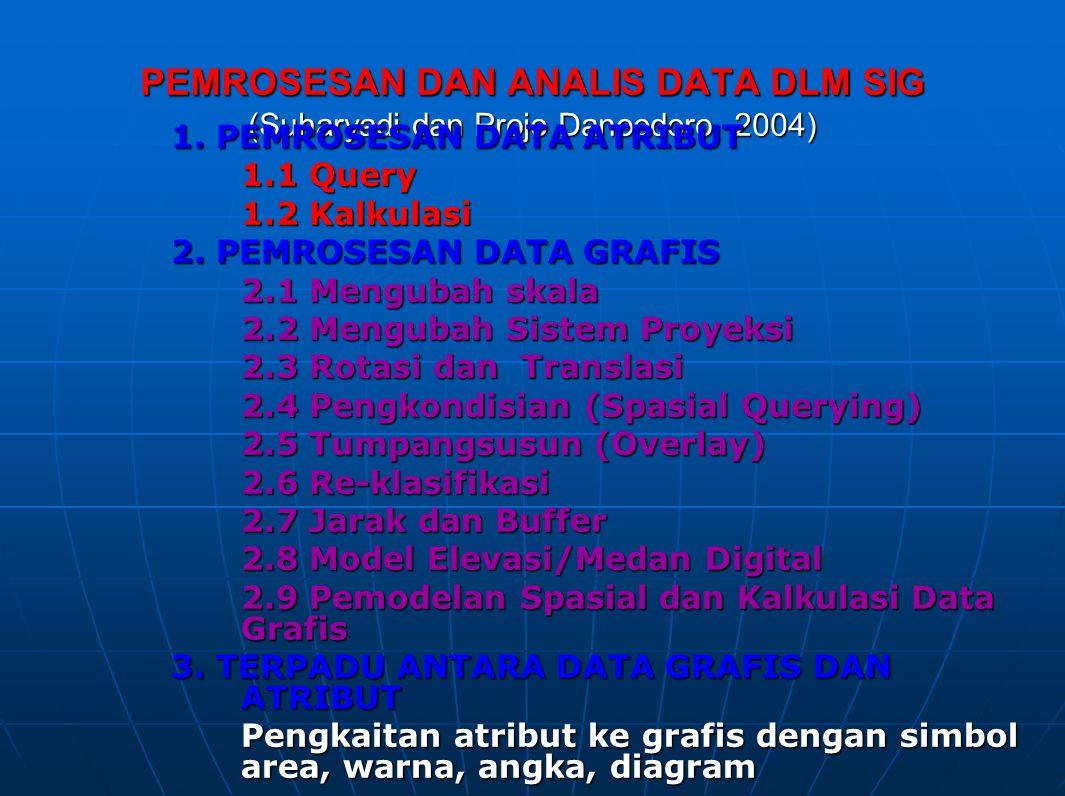 PEMROSESAN DAN ANALIS DATA DLM SIG (Suharyadi dan Projo Danoedoro, 2004)