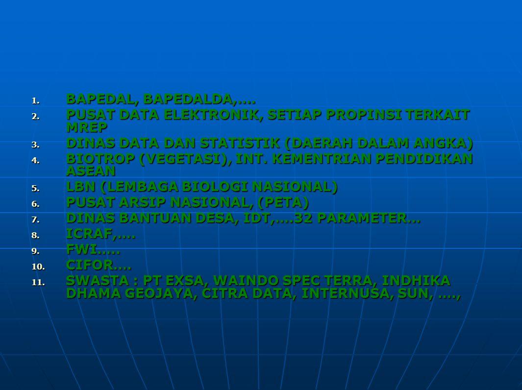 BAPEDAL, BAPEDALDA,…. PUSAT DATA ELEKTRONIK, SETIAP PROPINSI TERKAIT MREP. DINAS DATA DAN STATISTIK (DAERAH DALAM ANGKA)
