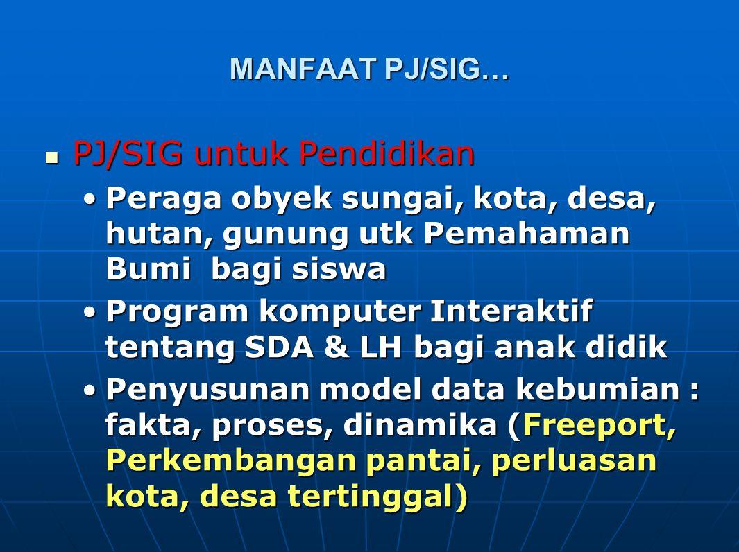 PJ/SIG untuk Pendidikan