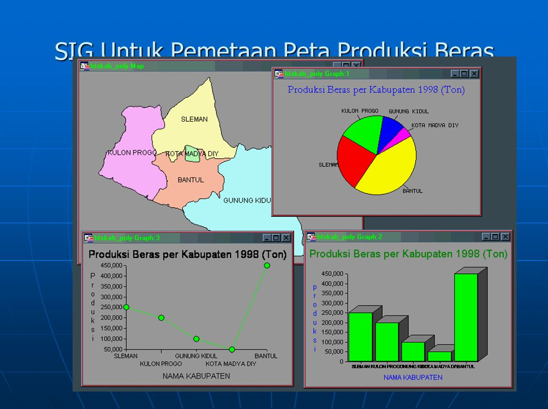 SIG Untuk Pemetaan Peta Produksi Beras
