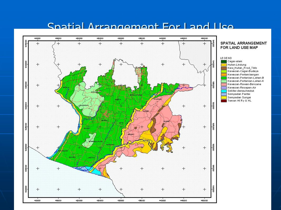 Spatial Arrangement For Land Use