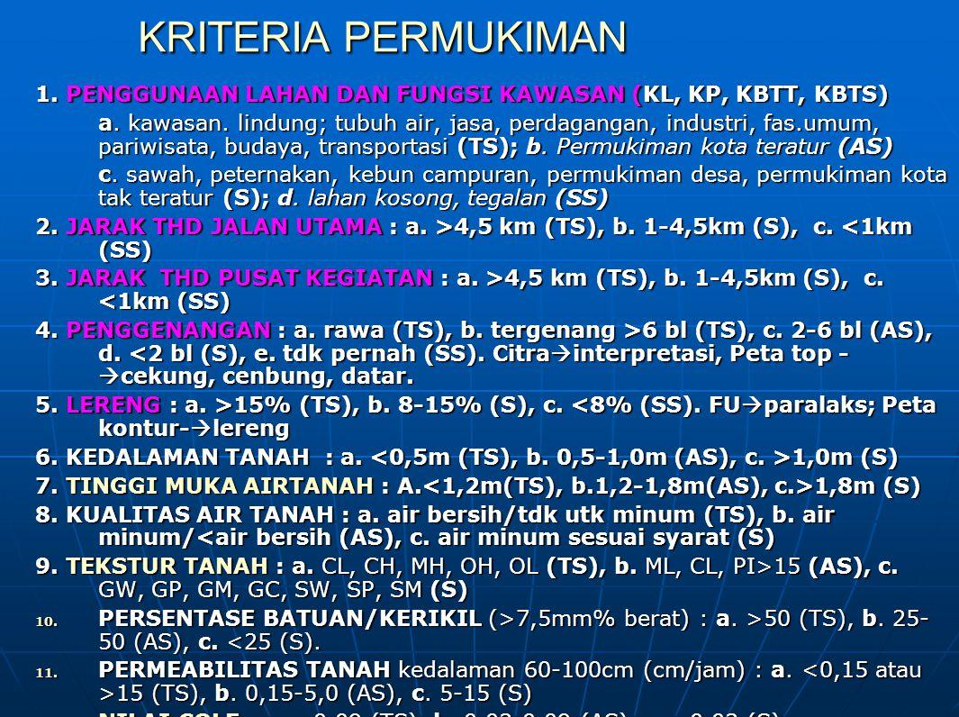 KRITERIA PERMUKIMAN 1. PENGGUNAAN LAHAN DAN FUNGSI KAWASAN (KL, KP, KBTT, KBTS)