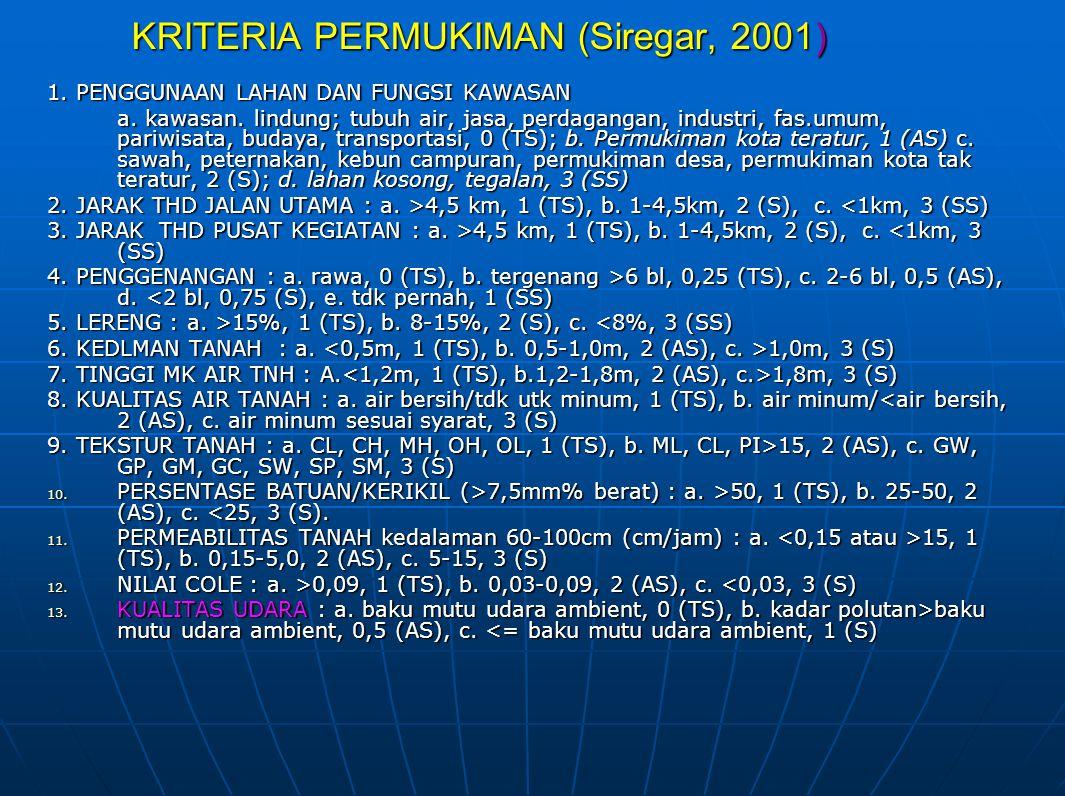 KRITERIA PERMUKIMAN (Siregar, 2001)