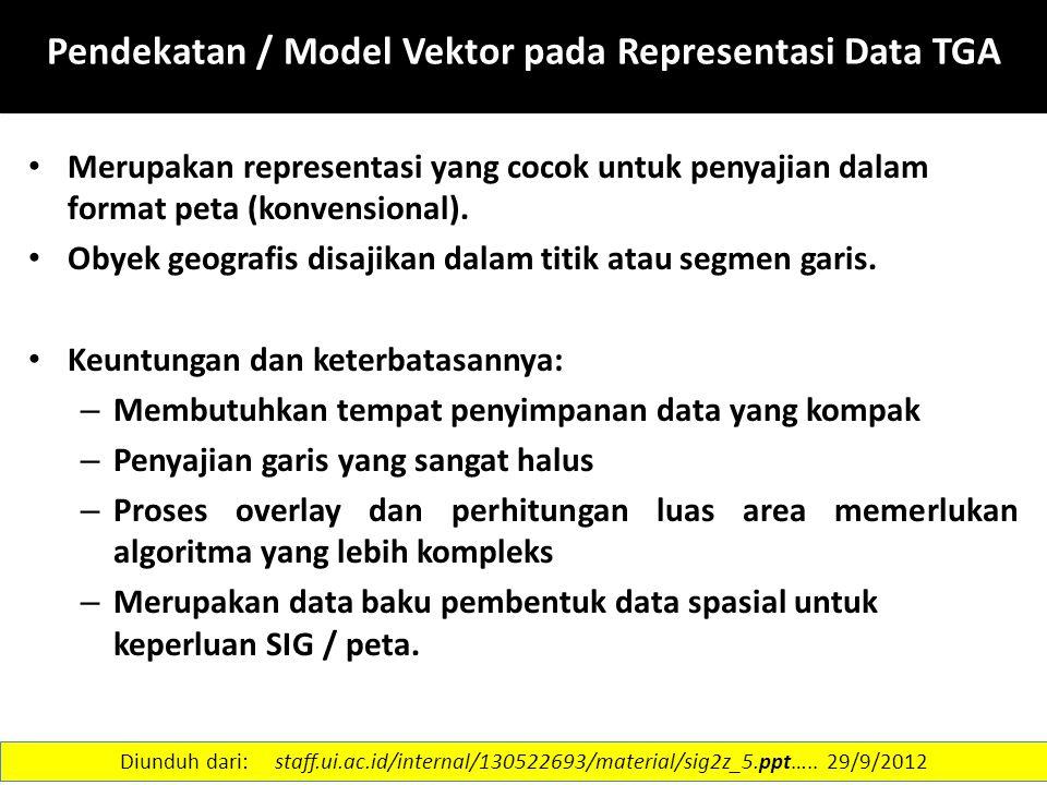 Pendekatan / Model Vektor pada Representasi Data TGA