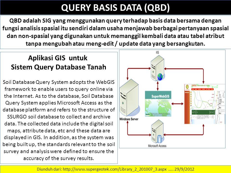 Sistem Query Database Tanah