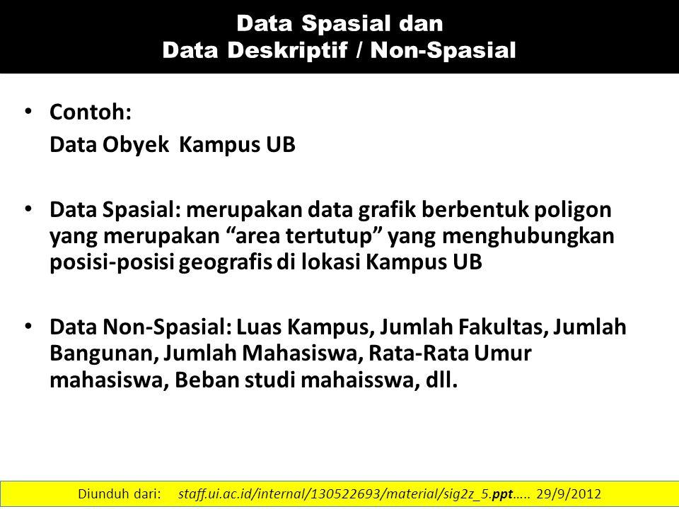 Data Spasial dan Data Deskriptif / Non-Spasial