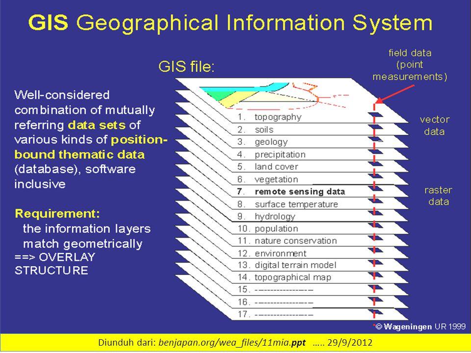 Diunduh dari: benjapan.org/wea_files/11mia.ppt ….. 29/9/2012