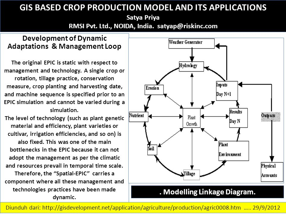 GIS BASED CROP PRODUCTION MODEL AND ITS APPLICATIONS
