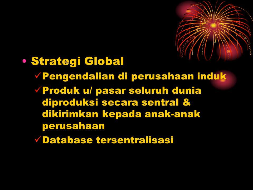 Strategi Global Pengendalian di perusahaan induk