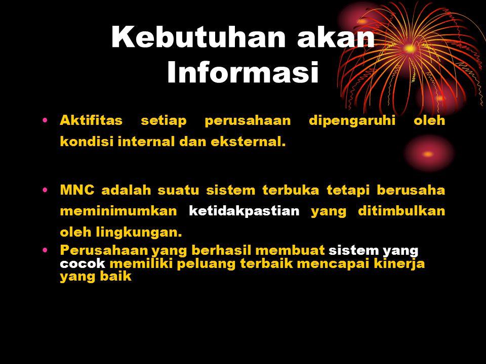 Kebutuhan akan Informasi
