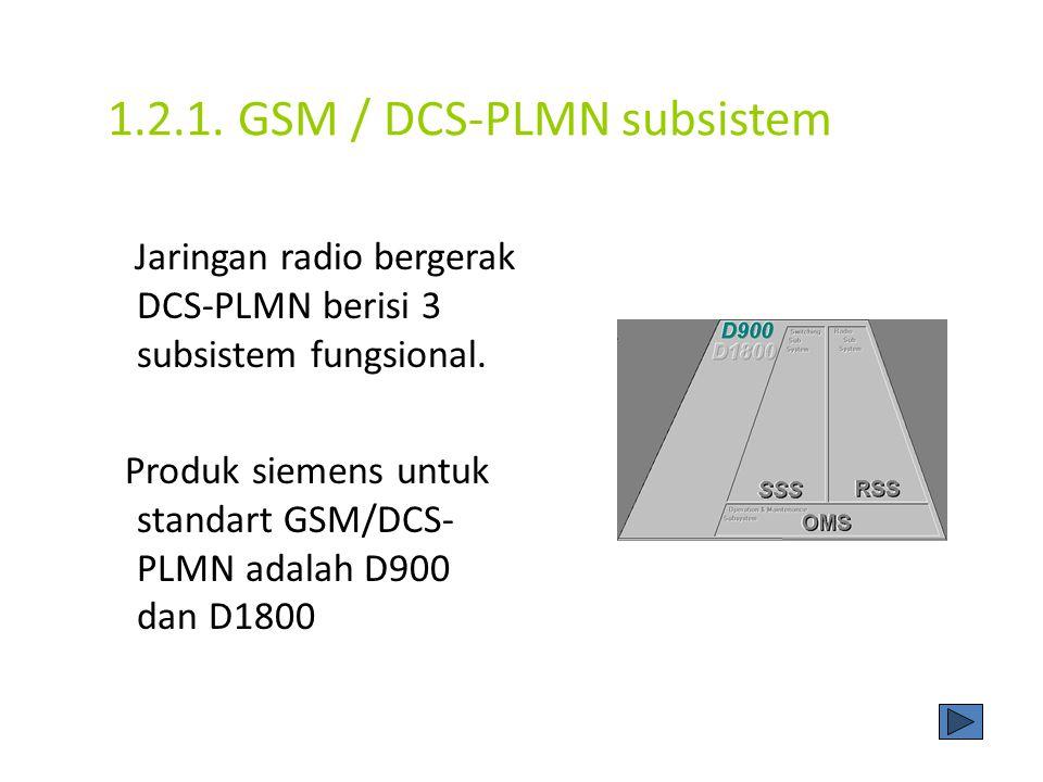 1.2.1. GSM / DCS-PLMN subsistem