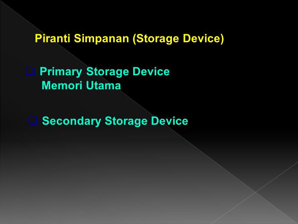Piranti Simpanan (Storage Device)