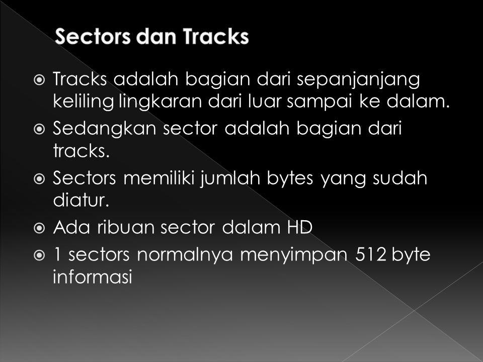 Sectors dan Tracks Tracks adalah bagian dari sepanjanjang keliling lingkaran dari luar sampai ke dalam.