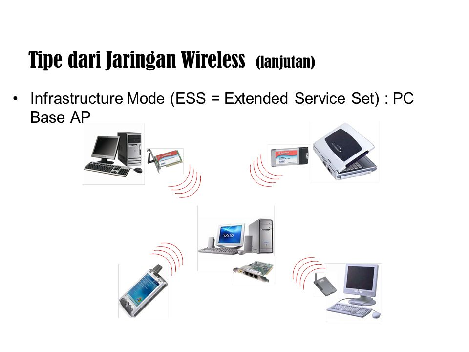 Tipe dari Jaringan Wireless (lanjutan)