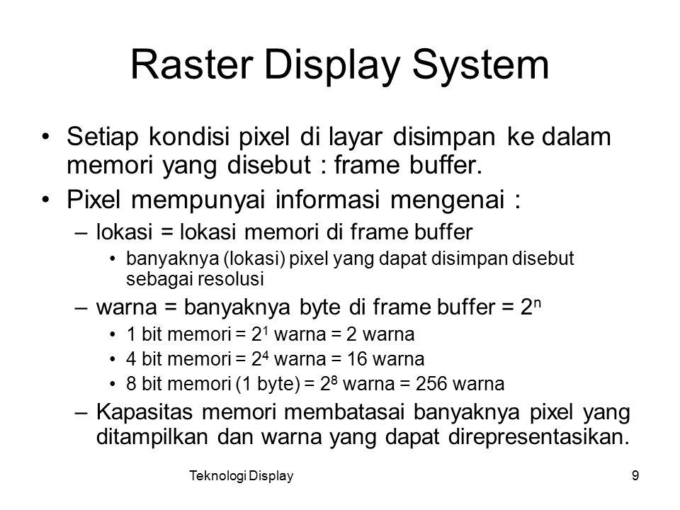 Raster Display System Setiap kondisi pixel di layar disimpan ke dalam memori yang disebut : frame buffer.