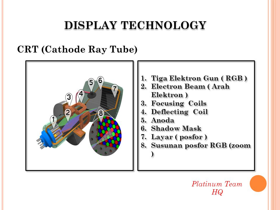 DISPLAY TECHNOLOGY CRT (Cathode Ray Tube) Tiga Elektron Gun ( RGB )