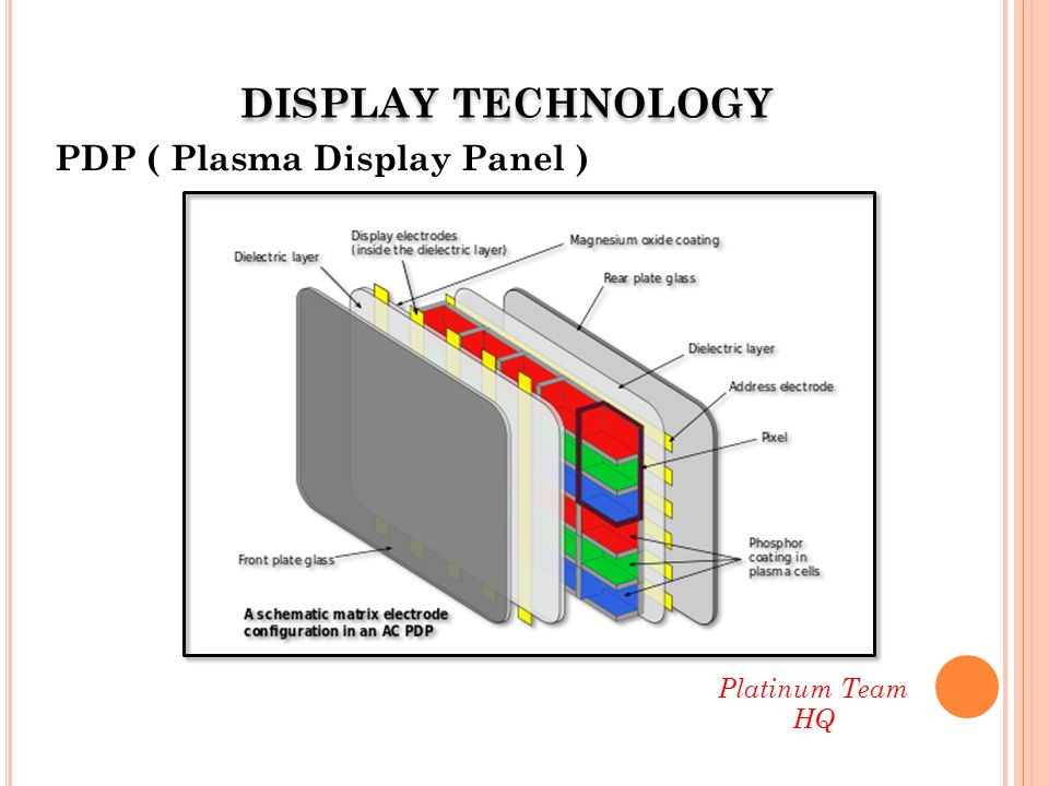 DISPLAY TECHNOLOGY PDP ( Plasma Display Panel ) Platinum Team HQ