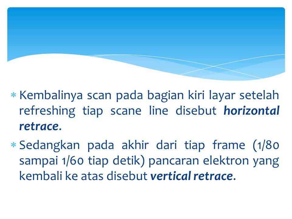 Kembalinya scan pada bagian kiri layar setelah refreshing tiap scane line disebut horizontal retrace.