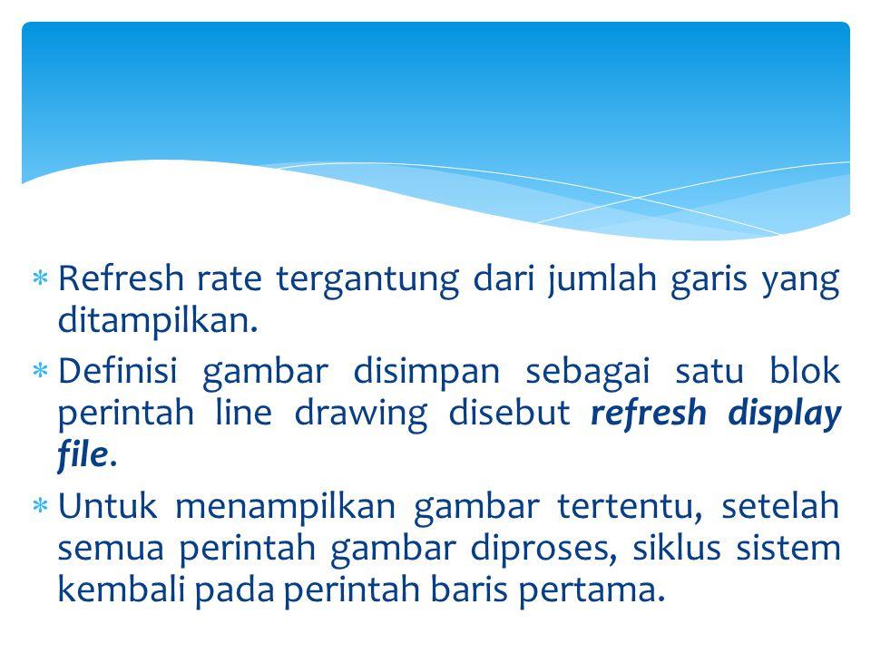 Refresh rate tergantung dari jumlah garis yang ditampilkan.