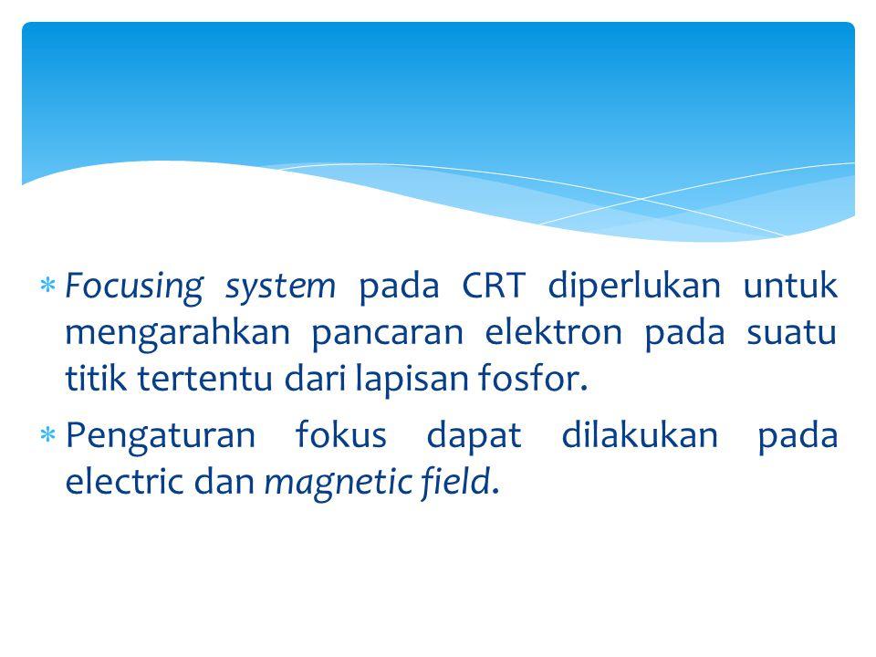 Focusing system pada CRT diperlukan untuk mengarahkan pancaran elektron pada suatu titik tertentu dari lapisan fosfor.