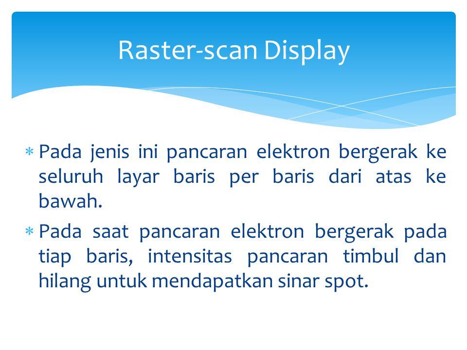 Raster-scan Display Pada jenis ini pancaran elektron bergerak ke seluruh layar baris per baris dari atas ke bawah.