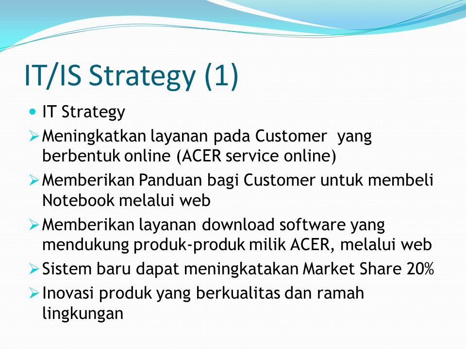 IT/IS Strategy (1) IT Strategy